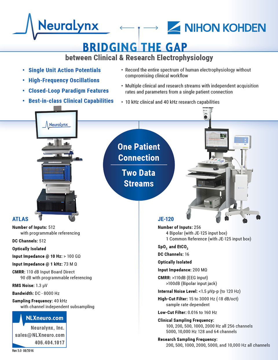 bridging the gap between clinical and research electrophysiology